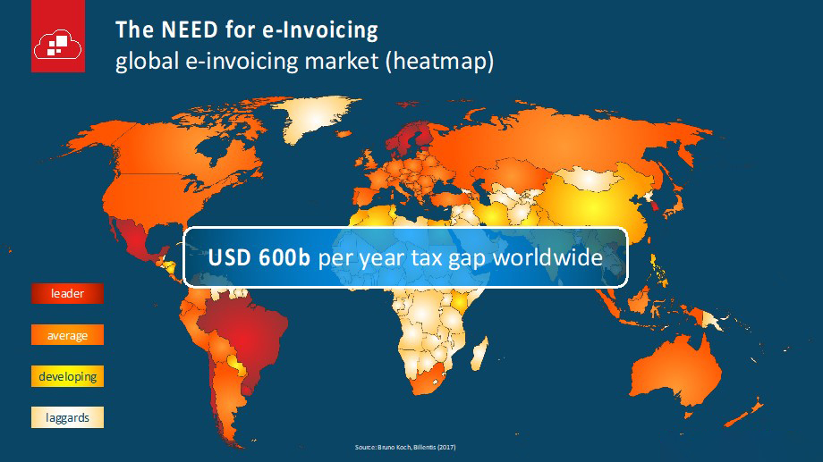 Global E-Invoicing Heatmap